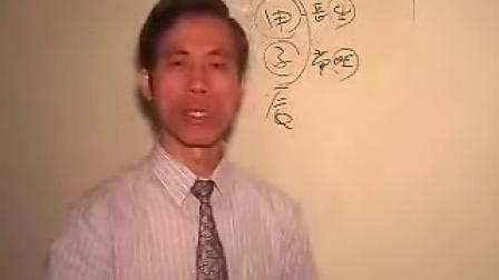 林武樟阳宅实际应用课程10