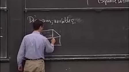 [单变量微积分:相关变率].Lecture.12