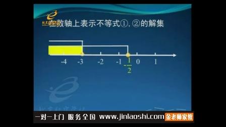 七年级数学5.5一元一次不等式组及其解法-1_毛红芳_金老师家教