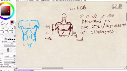 How to Draw a Male Chest Front View - Basics