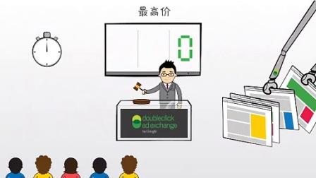 DoubleClick Ad Exchange 全球广告交易平台