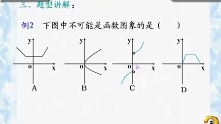 高考数学(人教版)第一轮复习系列讲座(第5讲)函数的概念与表示