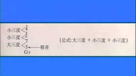 张文忠的民谣吉他经典教程3