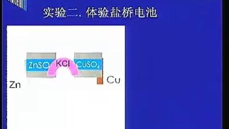 第四届全国实验区高中化学研讨课课例原电池优质课课堂实录
