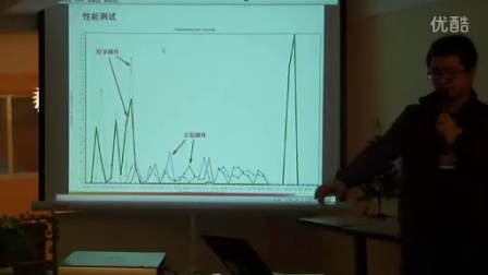 珠三角技术沙龙珠海场111218移动专题-(西山居) 测试开发在游戏方面的应用
