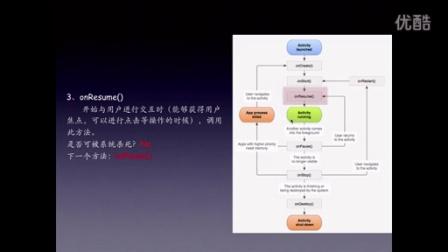 [马上学Android]安卓开发视频教程 016 Activity的生命周期 上