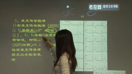 考拉网2014年临床执业(助理)医师实践技能第三站(3)