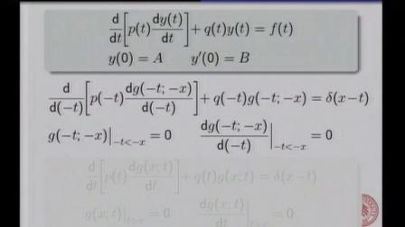 数学物理方法 吴崇试 36