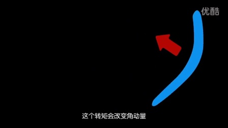 How does a Boomerang Work回旋镖的工作原理【中文字幕】