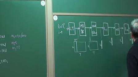 20131206_深度学习_吴立德_句子模型方法