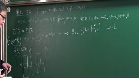 20131129_深度学习_几乎无需语言知识的自然语言处理模
