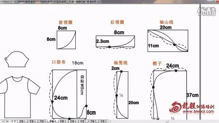 et软件视频 打版基础教程 服装打版视频 第4节.上衣基础结构线介绍