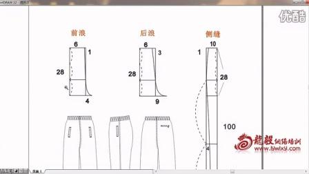 纸样视频教程 服装打版视频 服装cad 第10节.裤子的基本结构线