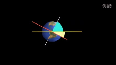 3. 地球公转及黄赤交角