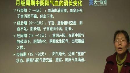 中医妇产科—月经产生的机理、带下生理、妊娠生理、产于生理