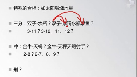 占星课堂:左手天命教你占星术(三)从业余看盘到职业占星!