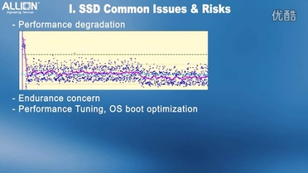[Allion] SSD Testing - I. SSD Common Issues & Risks
