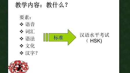 怎么教老外学中文?【140429】