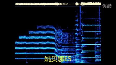基频与泛音的分离