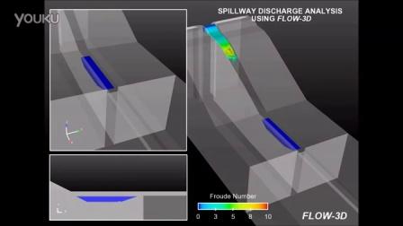 FLOW-3D分析溢洪道模型化,FlowSight后处理