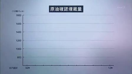 NHKスペシャル資源は足りるのか - 14.05.24