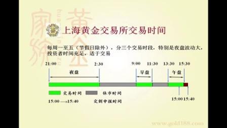 上海黄金交易所产品介绍