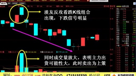 2016短线实战技巧 炒股软件 K线系列课程13