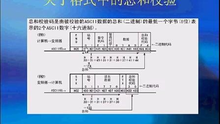 plc基础知识  plc编程培训  plc编程入门