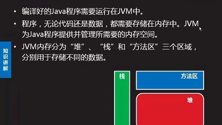 2014最新达内Java视频教程095:对象内存管理