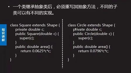 2014最新达内Java视频教程128:继承抽象类