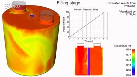 EnSight可视化ProCAST模拟结果
