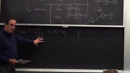 Lecture 28_ Normal and local modes.