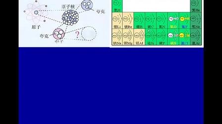 优优课堂i.youku.com/yyktwuli---人教版九年级物理15.1两种电荷