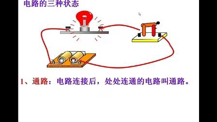 优优课堂i.youku.com/yyktwuli---人教版九年级物理15.2电流与电路