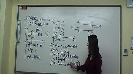 高中物理高一期末复习视频图像专题高清