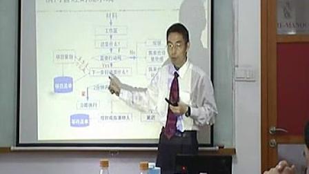 中国讲师网 时间管理培训07-朱清心老师