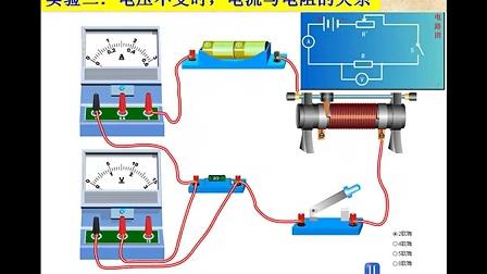 优优课堂i.youku.com/yyktwuli---人教版九年级物理17.1,17.2欧姆定律