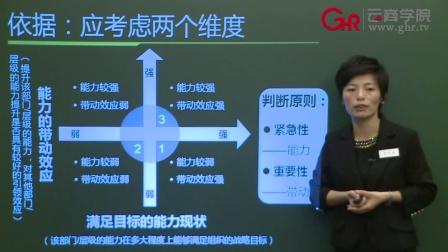 《培训管理地图-TMM》在线课程体验版(讲师:张诗信 王学敏)
