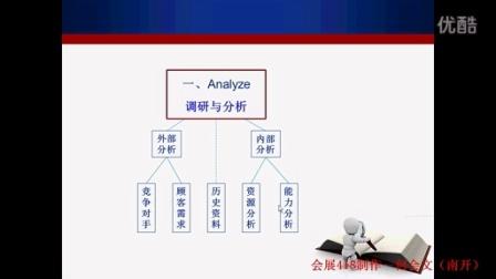 会展418公开课第三讲:会展活动的策划与组织流程(小苹果版)