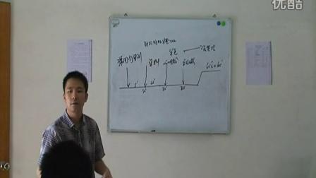 ZJ-RH11棉用匀染剂的使用工艺和作用原理