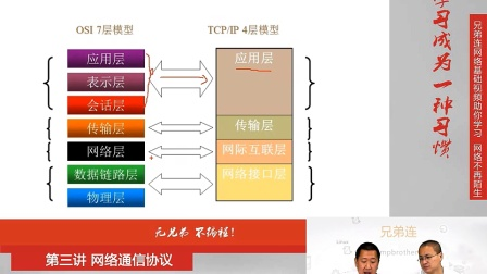 3.1 网络通信协议-OSI七层模型和TCP四层模型
