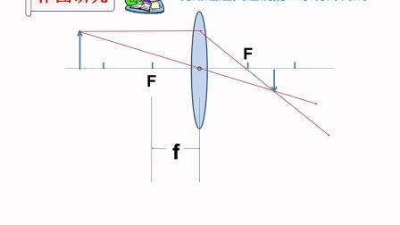 5.3.1凸透镜成像规律实验