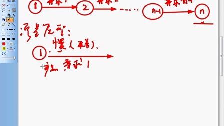 03.比特培训软件设计师软件工程生存期模型(2014年下)