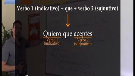 西班牙语教学视频 虚拟式动词  B1