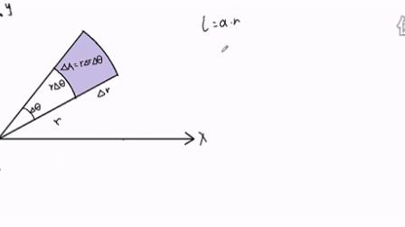 麦穗海学院-微教学-高等数学-第39课-利用极坐标计算二重积分
