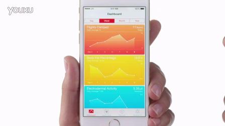 iPhone 6 and iPhone 6 Plus - Health 健康[WEIBUSI分享]