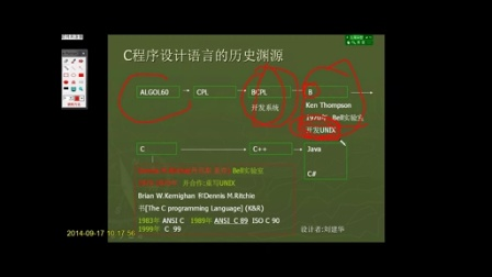 C语言第一章概述_教学_1_刘建华