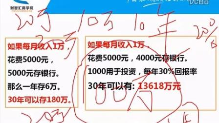 月入2000如何理财 女生月入3500如何理财