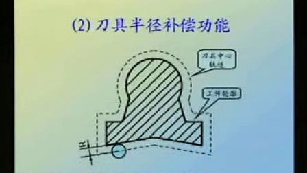 数控车床手工编程  980tdb数控车床编程  数控编程