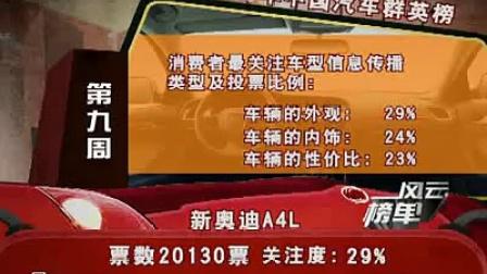 2009年中国汽车群英榜 新奥迪A4L
